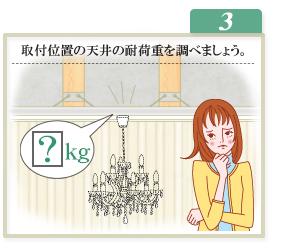 3.天井の耐荷重を調べましょう。