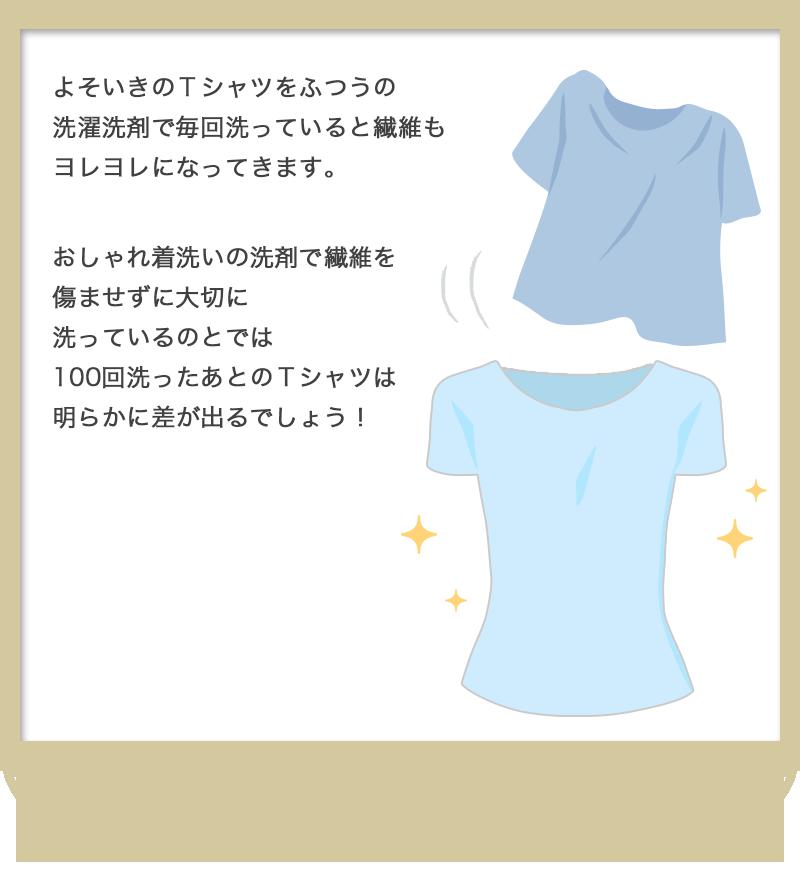 よそいきのTシャツをふつうの洗濯洗剤で毎回洗っていると繊維もヨレヨレになってきます。おしゃれ着洗いの洗剤で繊維を 傷ませずに大切に洗っているのとでは100回洗ったあとのTシャツは明らかに差が出るでしょう!