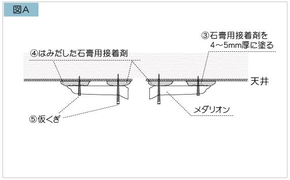 石膏製メダリオンの取付図A